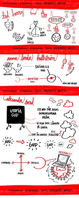Graphic recording på TEDxSTOCKHOLM, Uncharted Waters