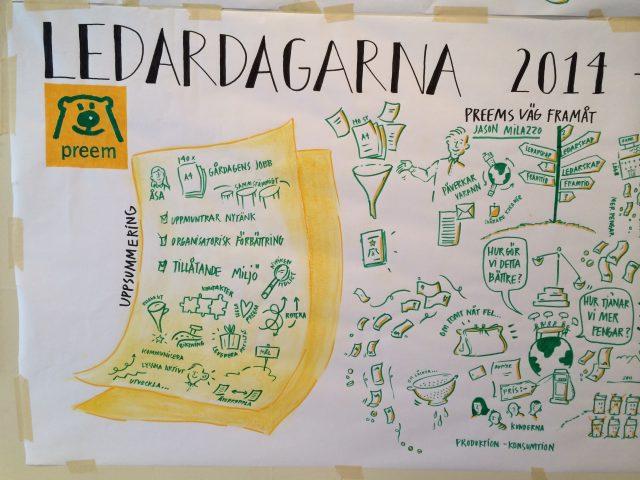 Graphic recording | Preem's ledardagar