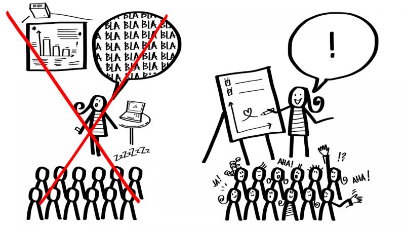 maja-larsson-graphic-recorder-illustrator
