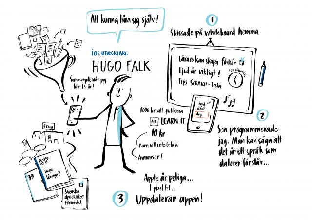 Hugo-app-majapånäset-graphic-recorder