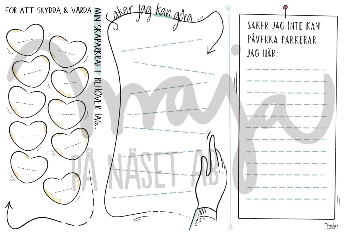 mall-skaparkraft-maja-larsson-maja-pa-naset-illustrator-pedagog