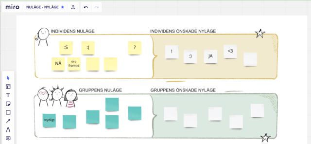 Visualisera arbetsprocesser på online whiteboard